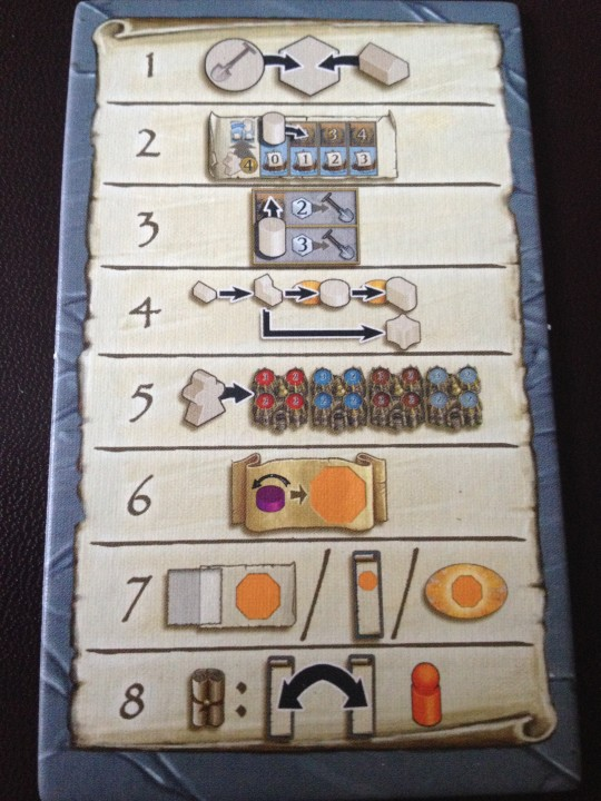 Each player has a tile so it's easy to remind yourself of the 8 actions to take.
