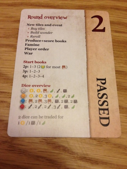 Nations the Dice Game Overview Card