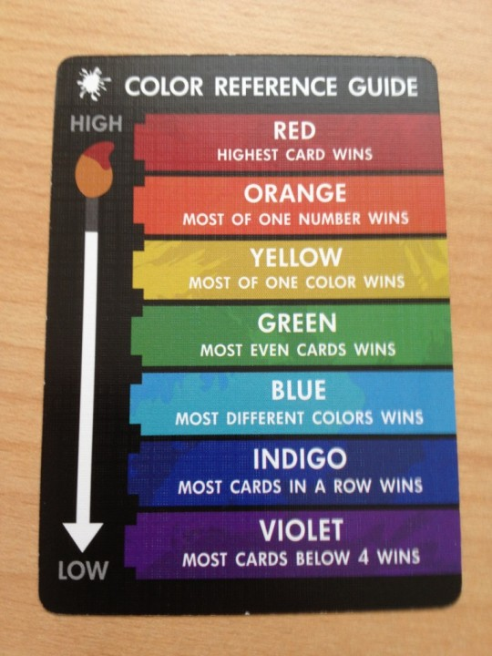 Red7 Colour Reference Guide