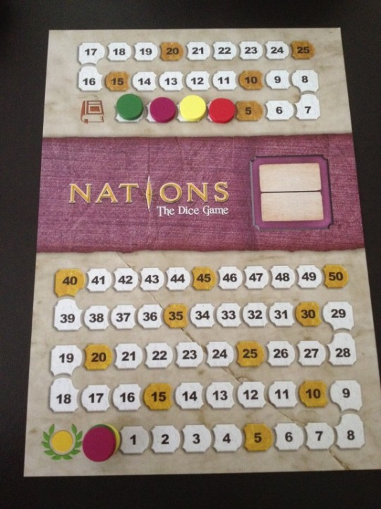Nations the Dice Game Score Track