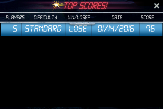 Fuse High Scores