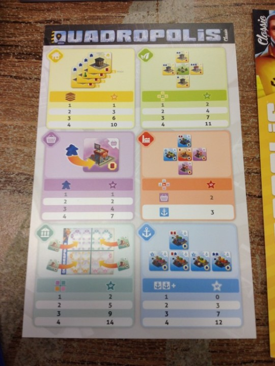 Quadropolis Classic Scoring Card